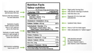 NutritionFactsTablechanges630x350