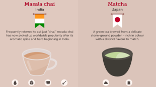 Around-the-world-in-14-hot-drinks-V2