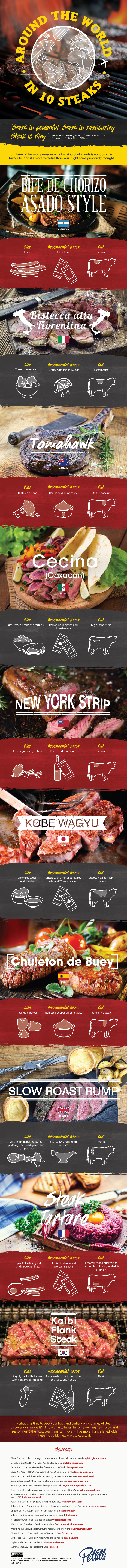 X-Ways-to-eat-steak-around-the-world-DV6