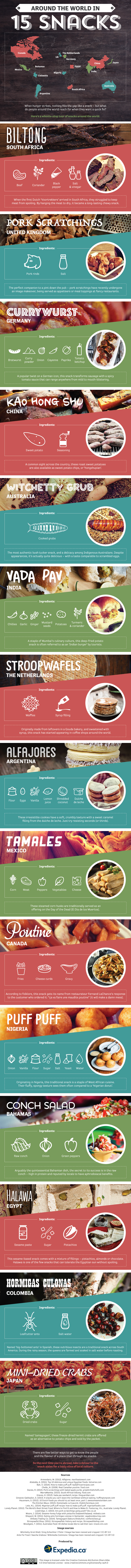 Around-the-world-in-15-snacks