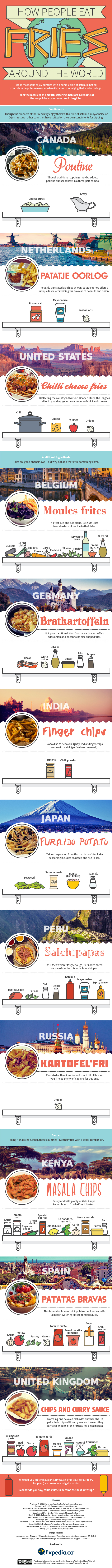 fries infographic