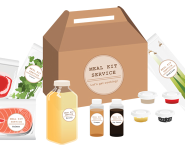 Meal Kits Convenience Vs Packaging Food In Canada