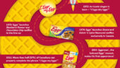 Kellogg Canada Inc–L-Eggo- my Cereal- – Eggo Celebrates its 50t